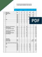Addl Work Estimation