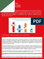 Informe proposiciones GMS Villaverde 2017