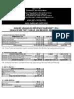 Analisa-usaha-spare-part-variasi-dan-bengkel-motor.pdf