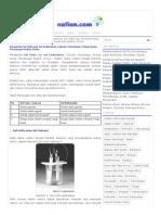 Sel Volta Dan Sel Elektrolisis, Galvani, Perbedaan, Prinsip Kerja, Persamaan Reaksi Kimia