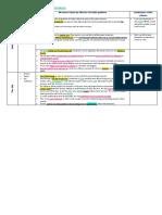 History IGCSE Medicine Sample  - Public Health Measures