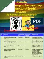 Evaluasi Seksi P3.pptx