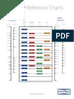 Viscosity Reference Charts.pdf