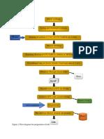 Flow sheet processing of tofu 1 (1).docx