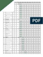 Valorizado San Juan etapa1.pdf