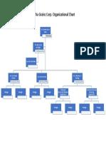 Alpha Grainz Org Chart