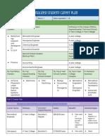 robert kerwin - careers personalized student career plan