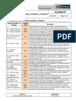 295312970-Codigo-de-Falhas-Da-Mcinv4-Mcinv5sl-e-Mcinv6s.pdf