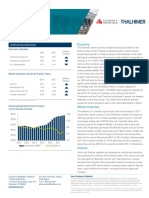 Charleston Americas Alliance MarketBeat Industrial Q42017