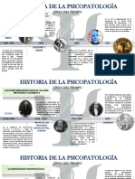 Historia de La Psicopatología