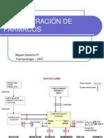 t1 Biotransformacion de Farmacos-dr Soberon