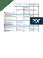 planificacion microeconomia 2