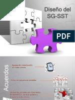 Diseño Del SG-SST