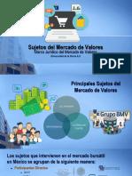 Sujetos Del Mercado de Valores (1)
