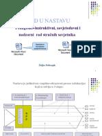 Novi Pristup Pedagosko-Instruktivnom,Savjetodavnom i Nadzornom Radu (1)