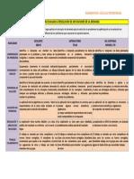 CALC DIF SOLUCION DE PROBLEMAS (1).doc