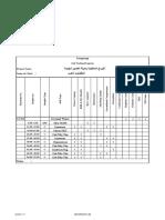 Lab Schedule Arab Contractors 818, 833 (1)