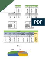 Estadistica de Proyecto - Histograma_2