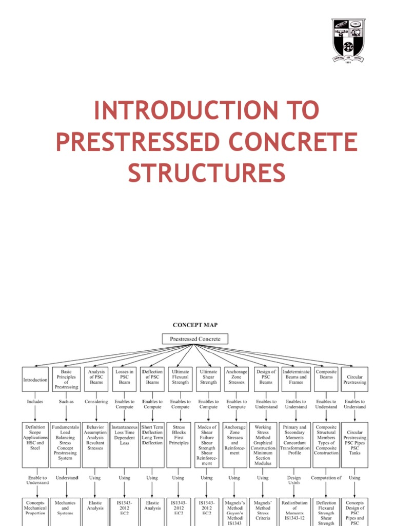 Introduction to Prestressed Concrete Structures | Prestressed Concrete |  Concrete