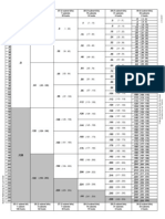 Subnet Chart