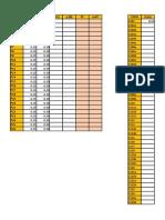 Tabela de Volume de Concreto