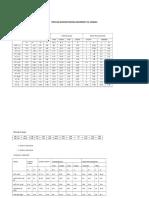 LHD y Volquetes de Bajo Perfil