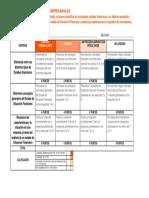 Evaluación Continua I Finanzas Empresariales Rubrica