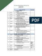 RINGKASAN RPT MATEMATIK T1 2018.docx