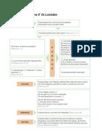 Oexp12 Lusiadas Estrutura Interna