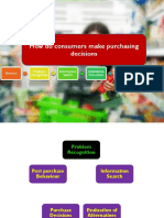 3- How Do Consumers Make Purchasing Decisions
