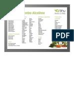 Alimentos Alcalinos y Acidos