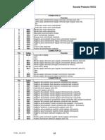 289244798-Electricidad-Iveco-Stralis-Trakker1-2.pdf