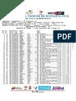 E9 Vuelta Al Tachira en Bicicleta #VTB2018