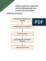 TALLER Nº1-IDENTIFICACIÓN DE ASPECTOS E IMPACTOS AMBIENTALES.docx