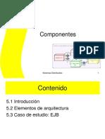 UV Componentes