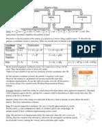 Dynamics Sheet