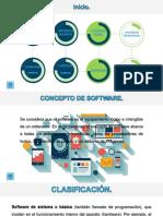 Tarea 5 Unidad II- Tecnologías de La Información y Comunicación Unidad III- Tipos de Software