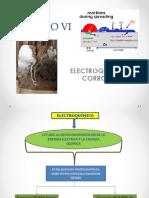 ELECTROQUIMICA (1)
