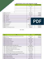 붙임. 명저번역지원사업 지정도서 목록%282016년 신규과제%29.xlsx