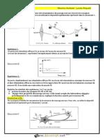 Série d'exercices N°7- SVT - Neurophysiologie ( réflexe myotatique) - Bac Sciences exp(2016-2017) Mme Harbawi Mbarka