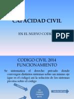 1479881538.Unidad 5 Capacidad Civil