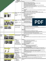 resumen cinesiologia 3