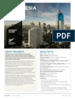 Indonesia Market Guide
