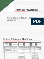 03-SIA dan Pengembangan Sistem.ppt