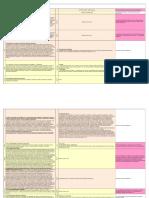 ISO9001 2015 IATF16949 Checklist.en.Pt