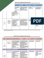-Yearly-Scheme-of-Work YEAR 2 2015.docx