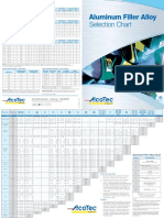 Alc-10030c Alcotec Alloy Selection Brochure