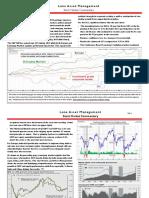 Lane Asset Management Market and Economic Commentary Q1/2018