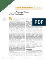 Perceptual Visualization Theory