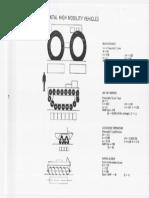 Terramechanics Handbook 1